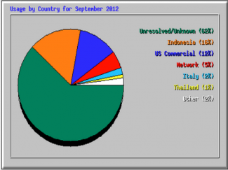 325px-Situs_Web_Fundraising_Sept_2012.png