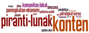 tag-cloud-CMS-minggu-1-300x113.jpg